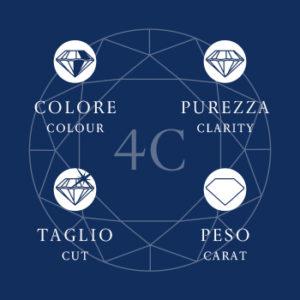 le quattro c del diamante
